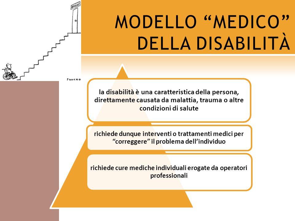 MODELLO MEDICO DELLA DISABILITÀ la disabilità è una caratteristica della persona, direttamente causata da malattia, trauma o altre condizioni di salut