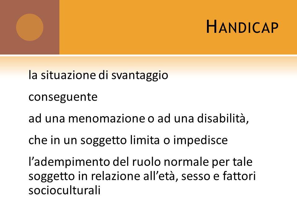 H ANDICAP la situazione di svantaggio conseguente ad una menomazione o ad una disabilità, che in un soggetto limita o impedisce ladempimento del ruolo