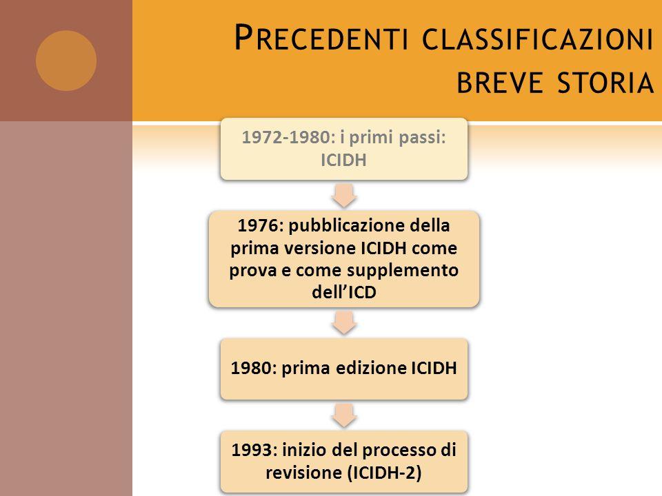 P RECEDENTI CLASSIFICAZIONI BREVE STORIA 1972-1980: i primi passi: ICIDH 1976: pubblicazione della prima versione ICIDH come prova e come supplemento