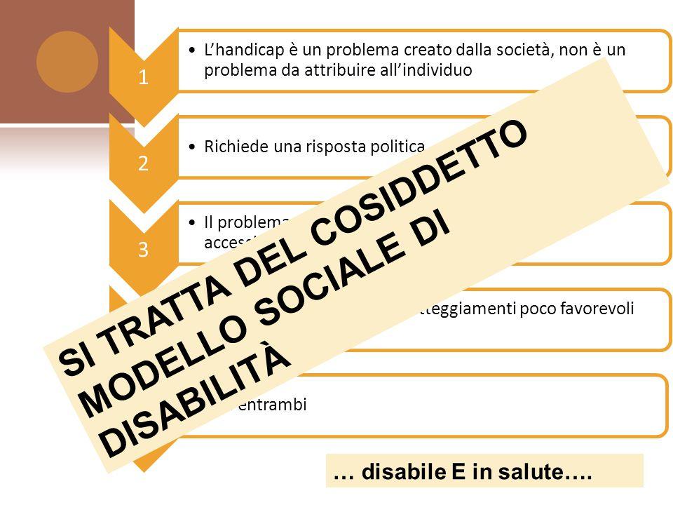 … disabile E in salute…. 1 Lhandicap è un problema creato dalla società, non è un problema da attribuire allindividuo 2 Richiede una risposta politica
