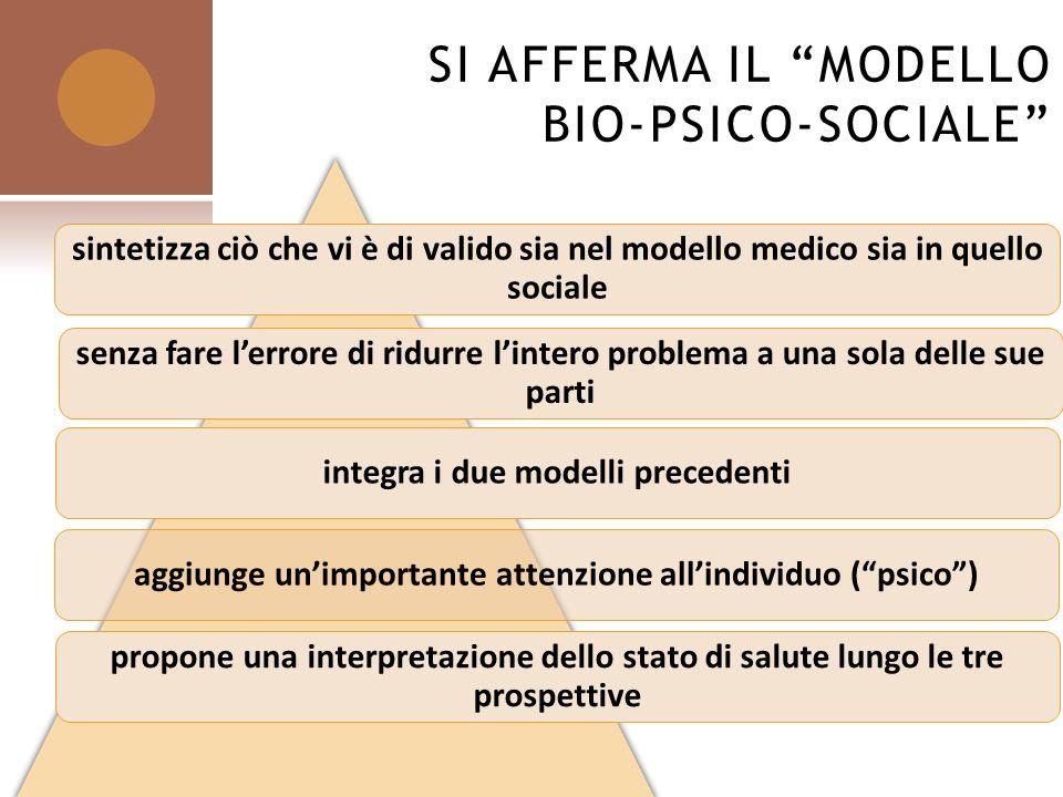 SI AFFERMA IL MODELLO BIO-PSICO-SOCIALE sintetizza ciò che vi è di valido sia nel modello medico sia in quello sociale senza fare lerrore di ridurre l