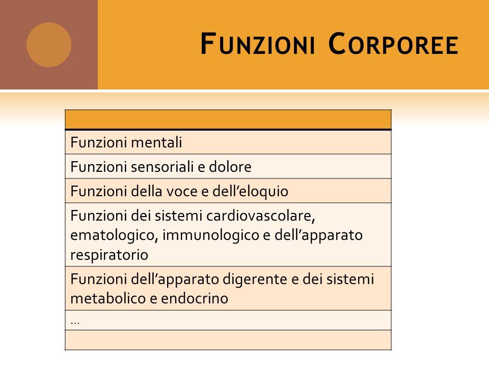 F UNZIONI C ORPOREE Funzioni mentali Funzioni sensoriali e dolore Funzioni della voce e delleloquio Funzioni dei sistemi cardiovascolare, ematologico,