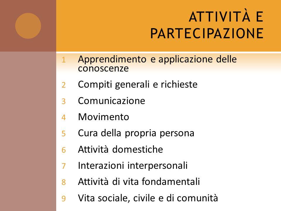 ATTIVITÀ E PARTECIPAZIONE 1 Apprendimento e applicazione delle conoscenze 2 Compiti generali e richieste 3 Comunicazione 4 Movimento 5 Cura della prop