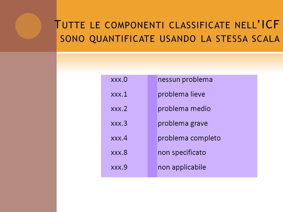 T UTTE LE COMPONENTI CLASSIFICATE NELL ICF SONO QUANTIFICATE USANDO LA STESSA SCALA xxx.0 xxx.1 xxx.2 xxx.3 xxx.4 xxx.8 xxx.9 nessun problema problema