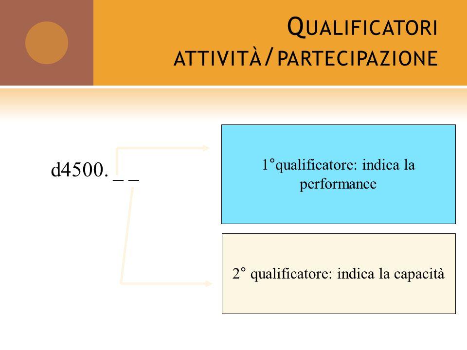 Q UALIFICATORI ATTIVITÀ / PARTECIPAZIONE d4500. _ _ 1°qualificatore: indica la performance 2° qualificatore: indica la capacità