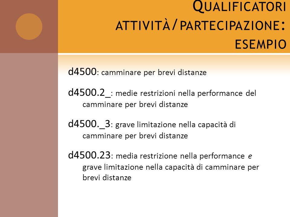 Q UALIFICATORI ATTIVITÀ / PARTECIPAZIONE : ESEMPIO d4500 : camminare per brevi distanze d4500.2_ : medie restrizioni nella performance del camminare p