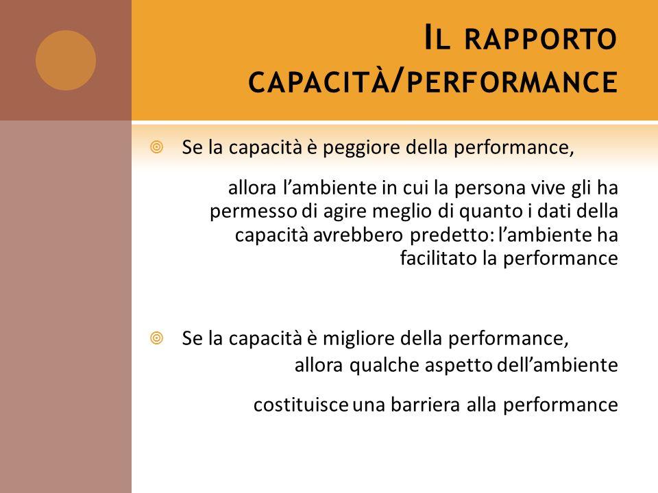 I L RAPPORTO CAPACITÀ / PERFORMANCE Se la capacità è peggiore della performance, allora lambiente in cui la persona vive gli ha permesso di agire megl