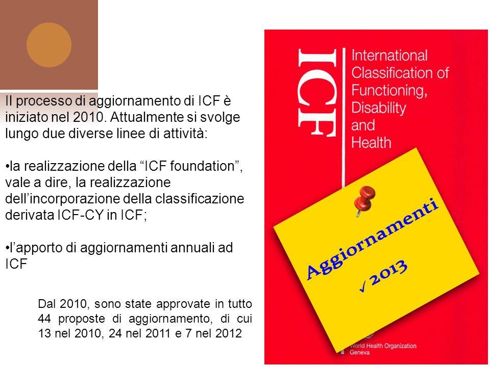 Il processo di aggiornamento di ICF è iniziato nel 2010. Attualmente si svolge lungo due diverse linee di attività: la realizzazione della ICF foundat