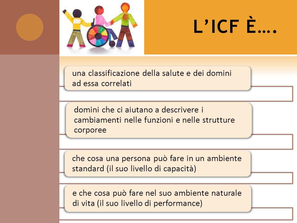 LICF È…. una classificazione della salute e dei domini ad essa correlati domini che ci aiutano a descrivere i cambiamenti nelle funzioni e nelle strut