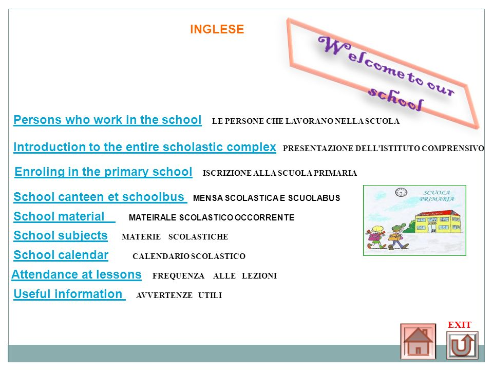Persons who work in the schoolPersons who work in the school LE PERSONE CHE LAVORANO NELLA SCUOLA Introduction to the entire scholastic complexIntrodu