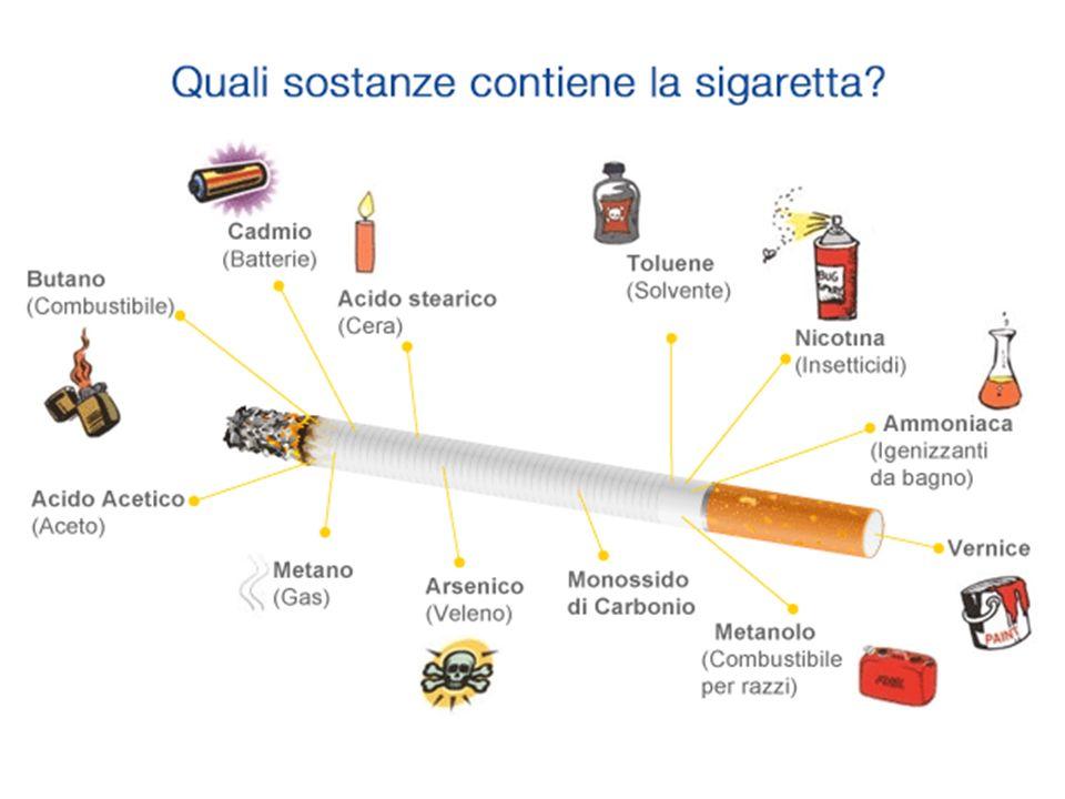 È contenuta nelle foglie della pianta di tabacco.