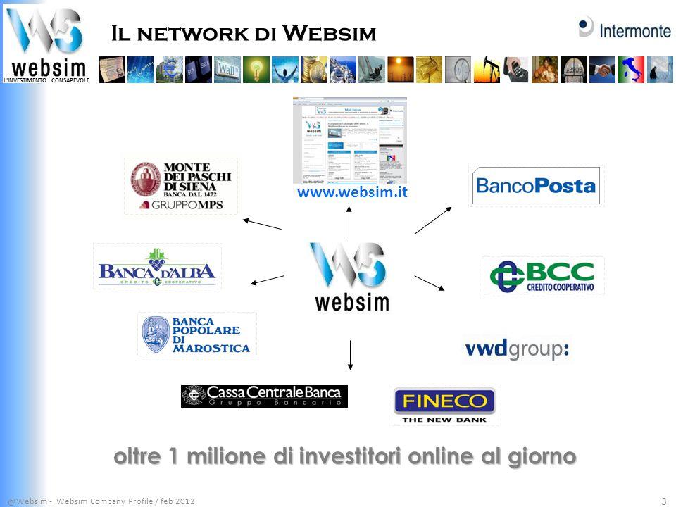 LINVESTIMENTO CONSAPEVOLE BancoPosta @Websim - Websim Company Profile / feb 2012 4 BancoPosta, banca leader in Italia nel segmento della clientela retail, ha scelto Websim come partner di riferimento per gli strumenti di consulenza e informazione finanziaria della propria nuova piattaforma di trading online