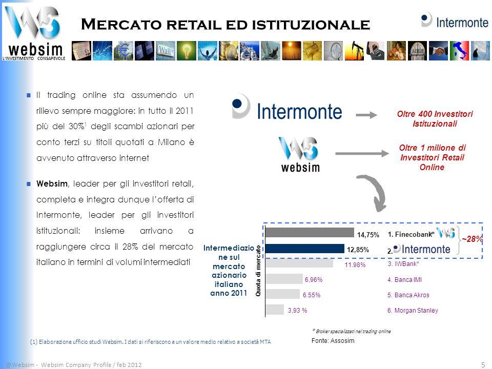 LINVESTIMENTO CONSAPEVOLE Mercato retail ed istituzionale @Websim - Websim Company Profile / feb 2012 5 Il trading online sta assumendo un rilievo sem