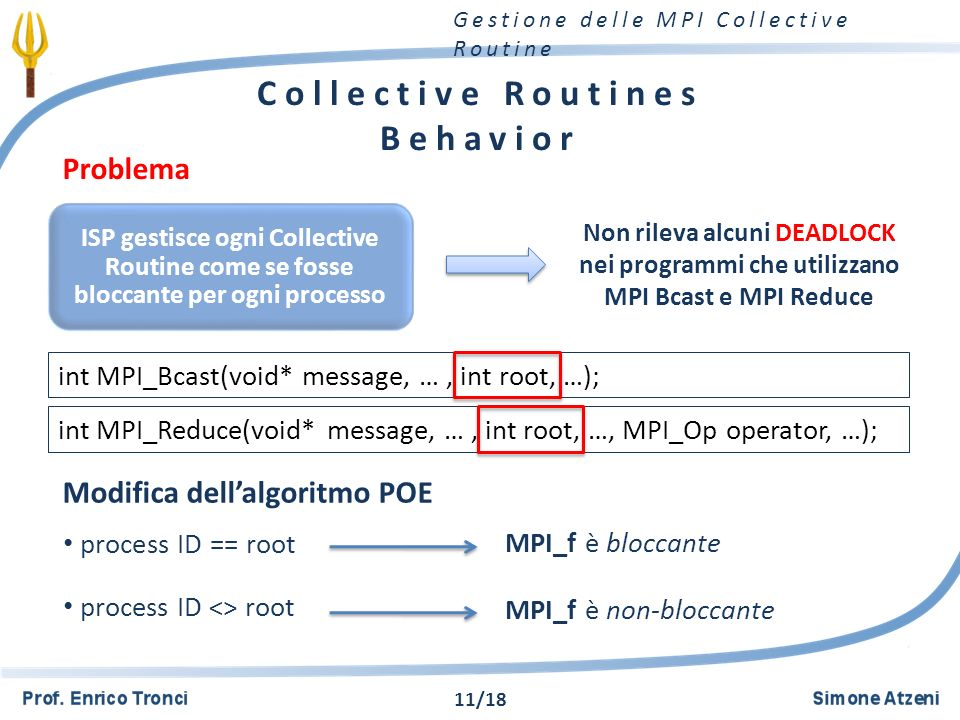 Collective Routines Behavior ISP gestisce ogni Collective Routine come se fosse bloccante per ogni processo Modifica dellalgoritmo POE process ID == root 11/18 Gestione delle MPI Collective Routine Problema int MPI_Bcast(void* message, …, int root, …); int MPI_Reduce(void* message, …, int root, …, MPI_Op operator, …); MPI_f è bloccante MPI_f è non-bloccante process ID <> root Non rileva alcuni DEADLOCK nei programmi che utilizzano MPI Bcast e MPI Reduce
