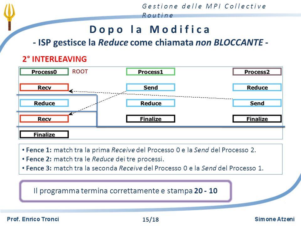 Fence 1: match tra la prima Receive del Processo 0 e la Send del Processo 2.