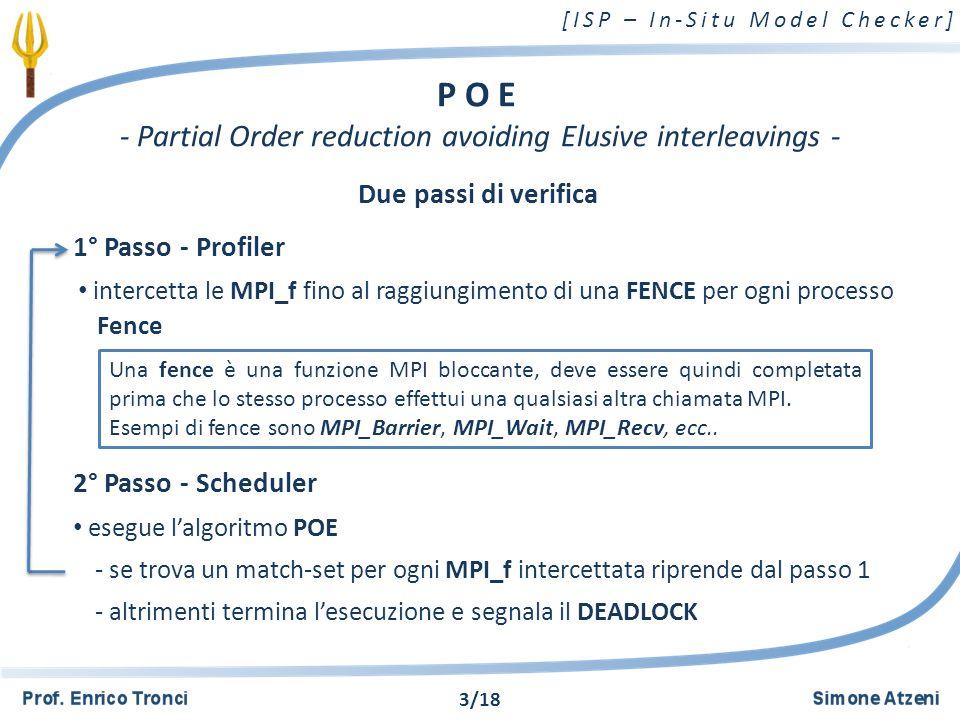 [ISP – In-Situ Model Checker] Programmi MPI Una fence è una funzione MPI bloccante, deve essere quindi completata prima che lo stesso processo effettui una qualsiasi altra chiamata MPI.