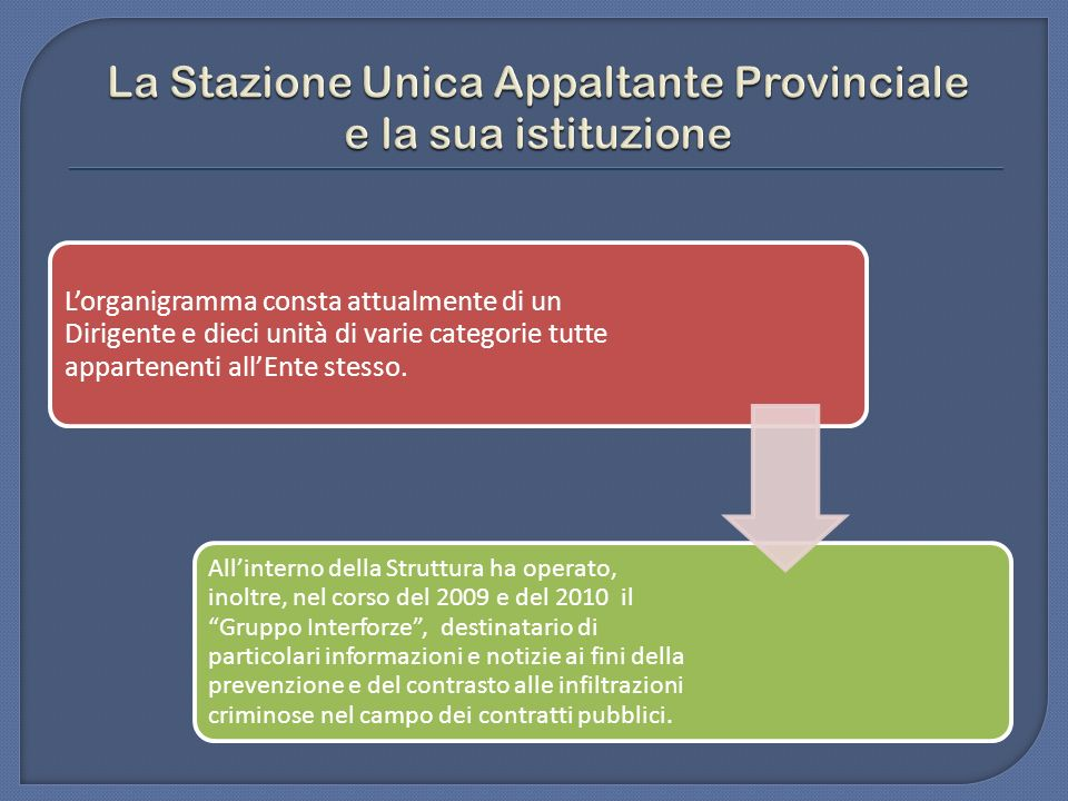1.Riceve i progetti di opere pubbliche dai Comuni; 2.