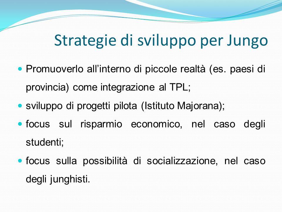 Strategie di sviluppo per Jungo Promuoverlo allinterno di piccole realtà (es. paesi di provincia) come integrazione al TPL; sviluppo di progetti pilot