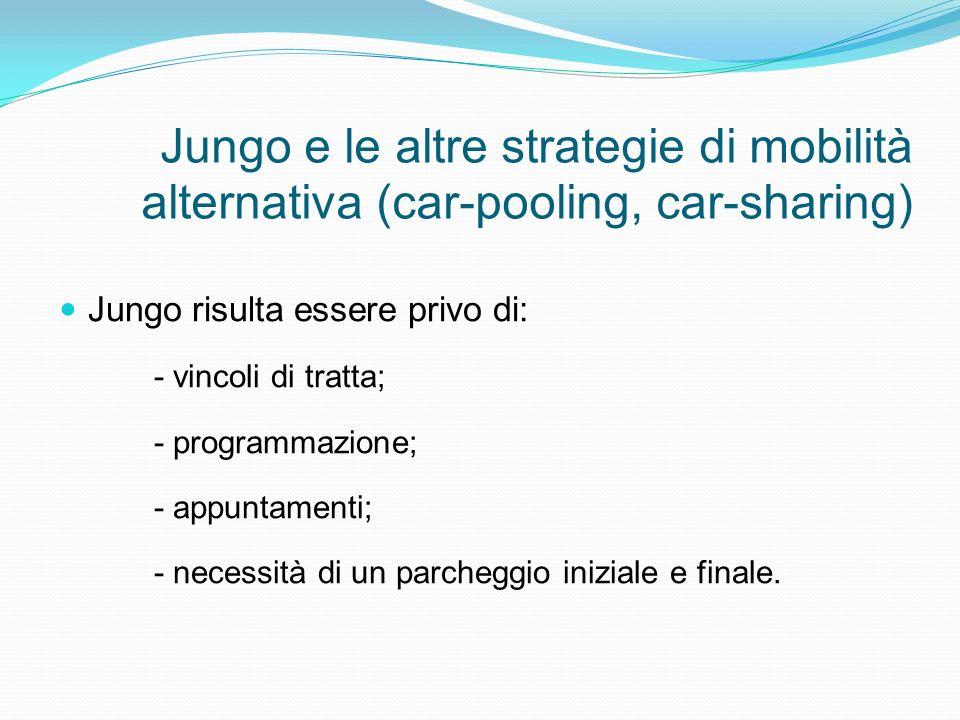 Jungo e le altre strategie di mobilità alternativa (car-pooling, car-sharing) Jungo risulta essere privo di: - vincoli di tratta; - programmazione; -