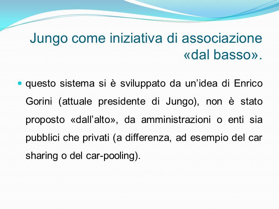 Jungo come iniziativa di associazione «dal basso». questo sistema si è sviluppato da unidea di Enrico Gorini (attuale presidente di Jungo), non è stat