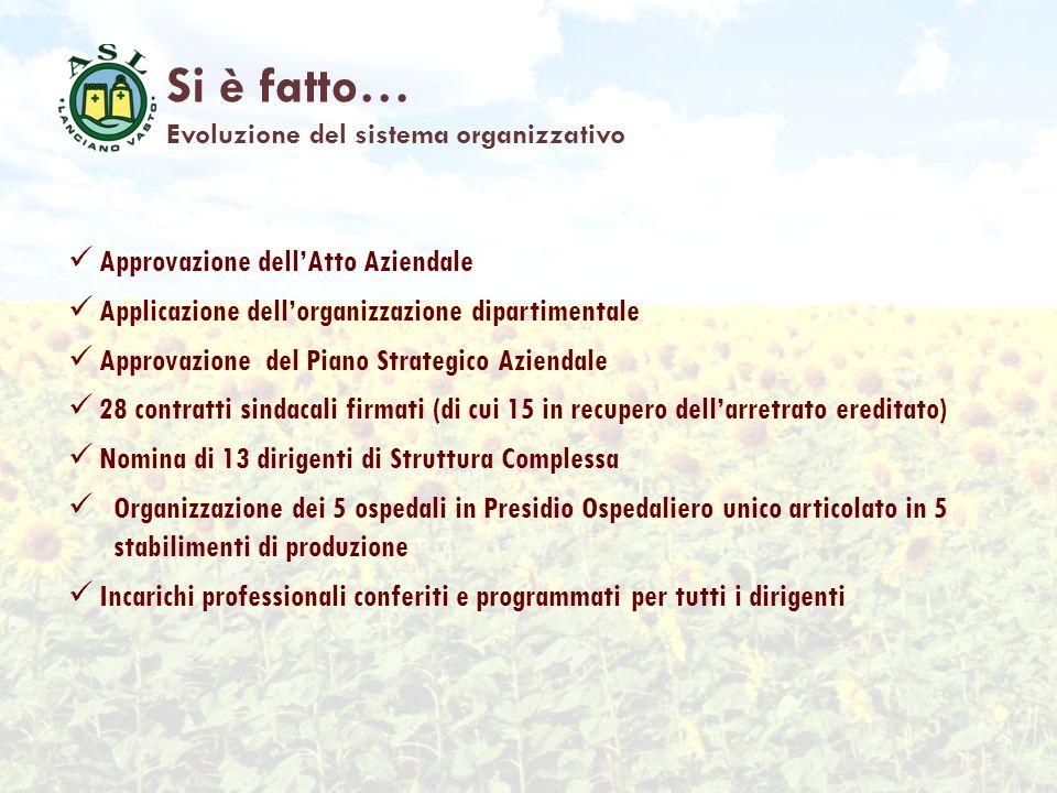 Approvazione dellAtto Aziendale Applicazione dellorganizzazione dipartimentale Approvazione del Piano Strategico Aziendale 28 contratti sindacali firm