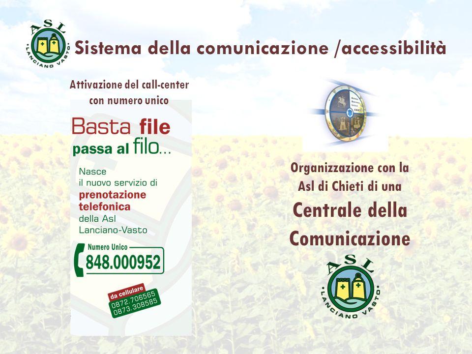 Attivazione del call-center con numero unico Sistema della comunicazione /accessibilità Organizzazione con la Asl di Chieti di una Centrale della Comu