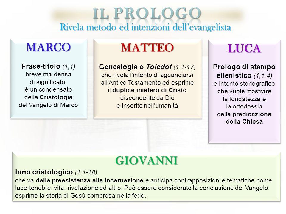 GIOVANNI Inno cristologico (1,1-18) che va dalla preesistenza alla incarnazione e anticipa contrapposizioni e tematiche come luce-tenebre, vita, rivel