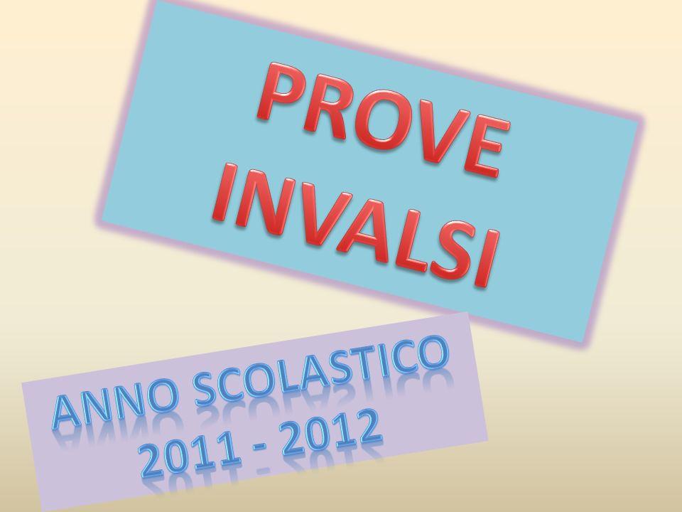 NUMERI DATI E PREVISIONI SPAZIO E FIGURE PROVA COMPLESSIVA VIII CIRCOLO 58,3 ITALIA 50,8 VIII CIRCOLO 76,6 ITALIA 74,2 VIII CIRCOLO 64,9 ITALIA 60,2 VIII CIRCOLO 63,7 ITALIA 58,0 +7,5+2,4+4,7+5,7 PUNTEGGI DELCIRCOLO NEL SUO COMPLESSO: DETTAGLI DELLA PROVA Classi seconde PUNTEGGI DELCIRCOLO NEL SUO COMPLESSO: DETTAGLI DELLA PROVA Classi seconde