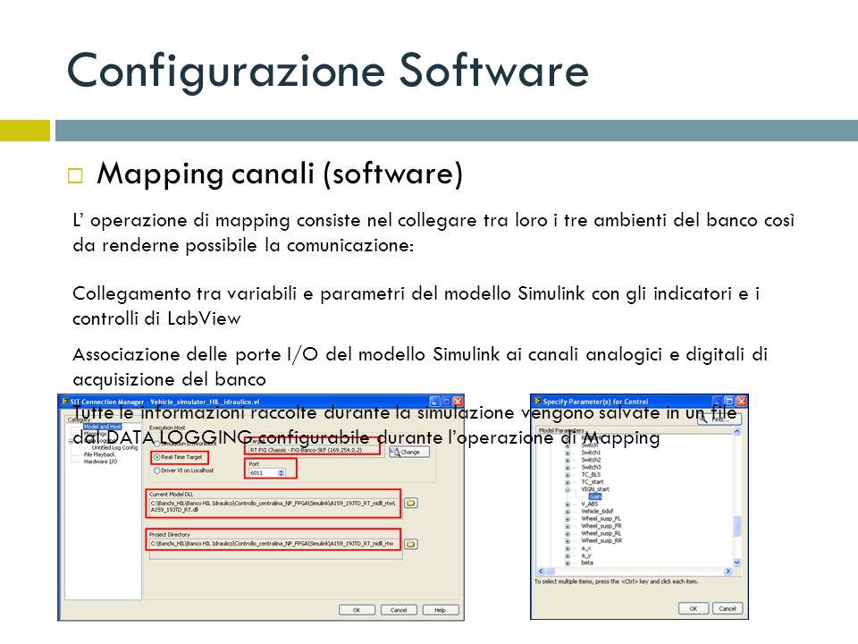 Configurazione Software Mapping canali (software) L operazione di mapping consiste nel collegare tra loro i tre ambienti del banco così da renderne po
