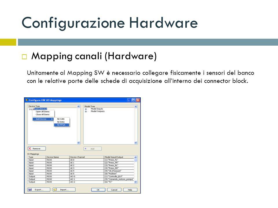 Configurazione Hardware Mapping canali (Hardware) Unitamente al Mapping SW è necessario collegare fisicamente i sensori del banco con le relative port