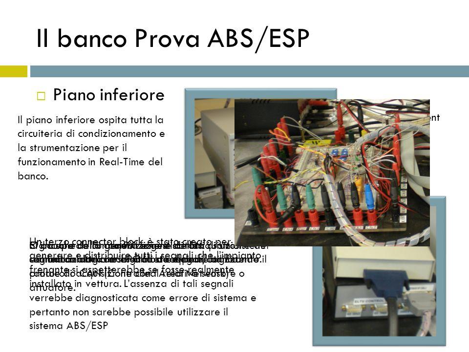 Il banco Prova ABS/ESP Piano inferiore Il piano inferiore ospita tutta la circuiteria di condizionamento e la strumentazione per il funzionamento in R