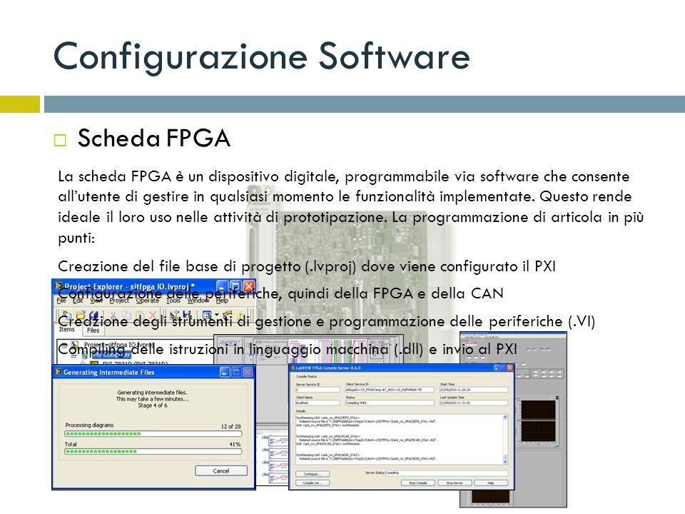 Configurazione Software Scheda FPGA La scheda FPGA è un dispositivo digitale, programmabile via software che consente allutente di gestire in qualsias
