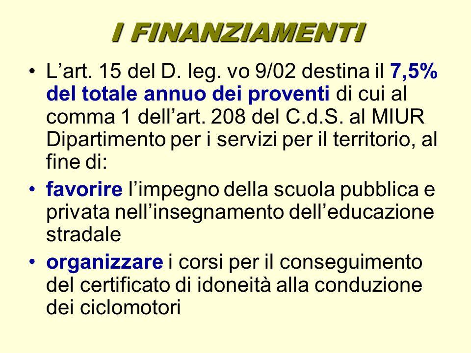 I FINANZIAMENTI Lart. 15 del D. leg. vo 9/02 destina il 7,5% del totale annuo dei proventi di cui al comma 1 dellart. 208 del C.d.S. al MIUR Dipartime