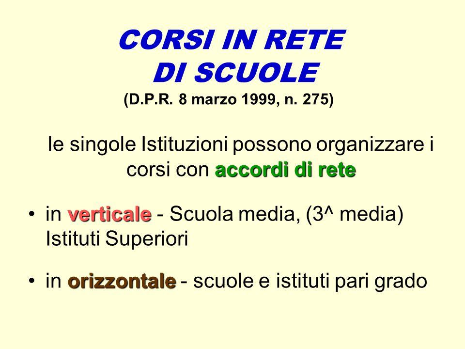 CORSI IN RETE DI SCUOLE (D.P.R. 8 marzo 1999, n. 275) accordi di rete le singole Istituzioni possono organizzare i corsi con accordi di rete verticale