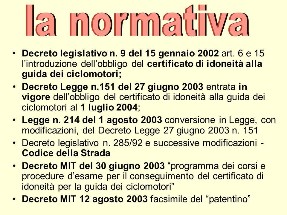 Decreto legislativo n. 9 del 15 gennaio 2002 art. 6 e 15 lintroduzione dellobbligo del certificato di idoneità alla guida dei ciclomotori; Decreto Leg