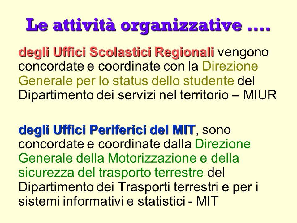 Le attività organizzative …. degli Uffici Scolastici Regionali degli Uffici Scolastici Regionali vengono concordate e coordinate con la Direzione Gene