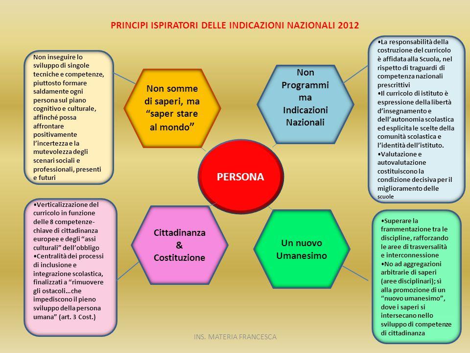 PRINCIPI ISPIRATORI DELLE INDICAZIONI NAZIONALI 2012 11 PERSONA Non somme di saperi, ma saper stare al mondo Cittadinanza & Costituzione Un nuovo Uman