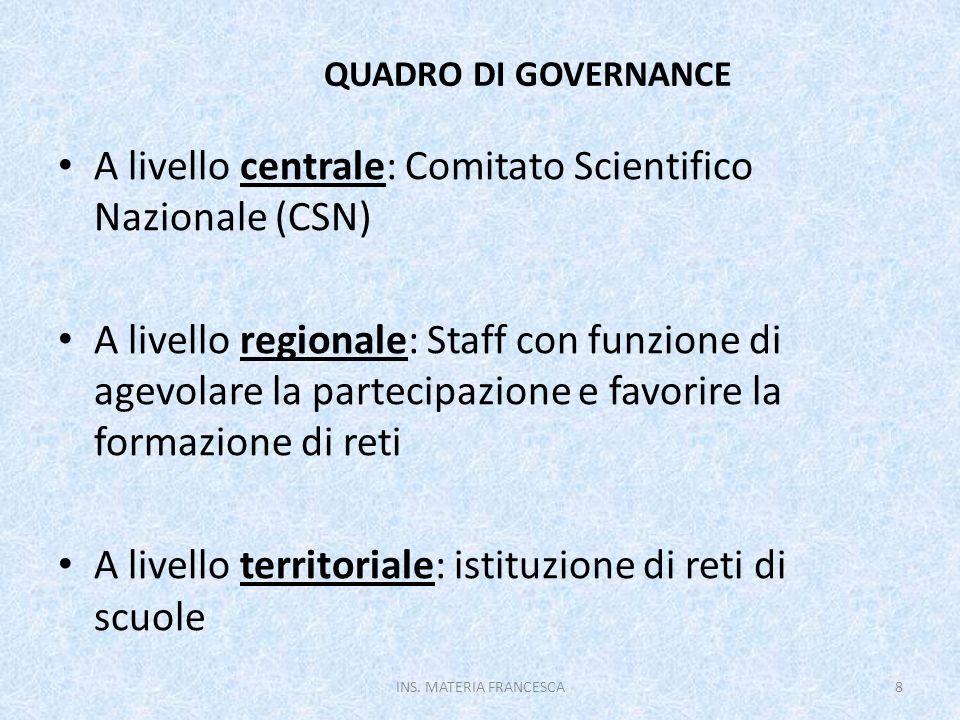 QUADRO DI GOVERNANCE A livello centrale: Comitato Scientifico Nazionale (CSN) A livello regionale: Staff con funzione di agevolare la partecipazione e