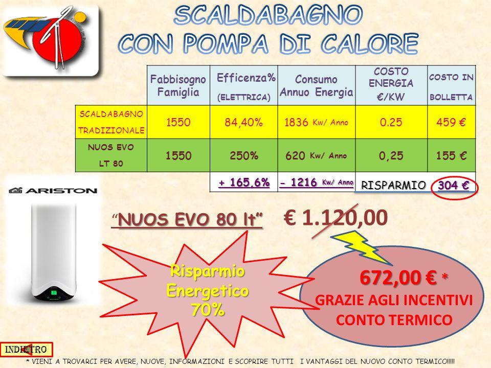 Fabbisogno Famiglia Efficenza% Consumo Annuo Energia COSTO ENERGIA COSTO IN (ELETTRICA) /KW BOLLETTA SCALDABAGNO 155084,40%1836 Kw/ Anno 0.25459 TRADIZIONALE NUOS EVO 1550250%620 Kw/ Anno 0,25155 LT 80 + 165,6% - 1216 Kw/ Anno RISPARMIO 304 RISPARMIO 304 NUOS EVO 80 lt NUOS EVO 80 lt 1.120,00 672,00 * 672,00 * GRAZIE AGLI INCENTIVI CONTO TERMICO Risparmio Energetico 70% * VIENI A TROVARCI PER AVERE, NUOVE, INFORMAZIONI E SCOPRIRE TUTTI I VANTAGGI DEL NUOVO CONTO TERMICO!!!!.