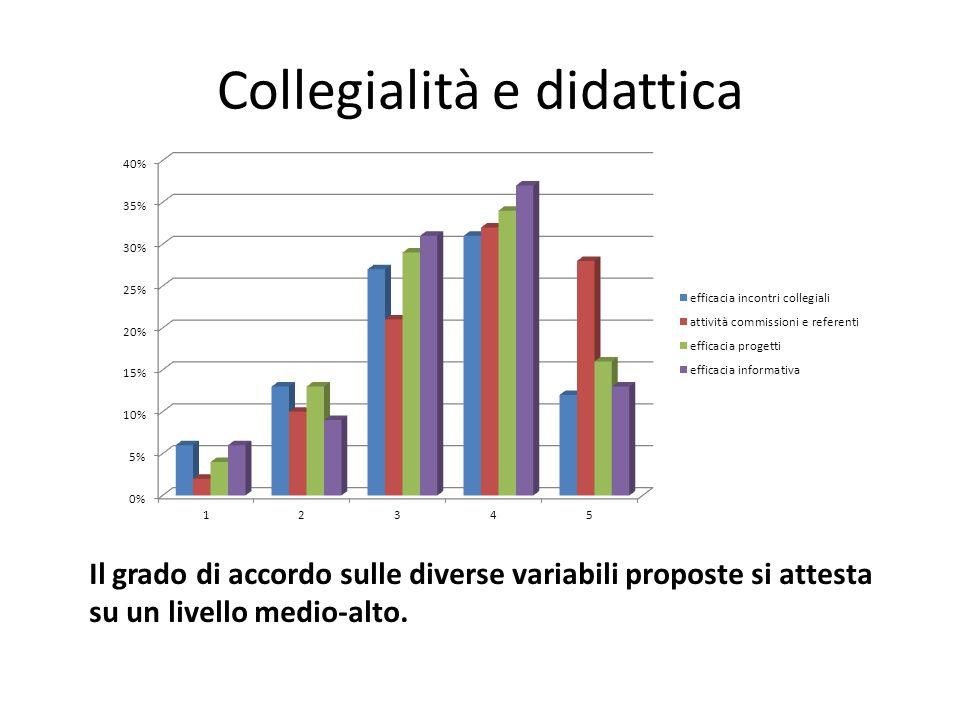Collegialità e didattica Il grado di accordo sulle diverse variabili proposte si attesta su un livello medio-alto.