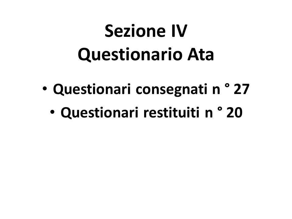 Sezione IV Questionario Ata Questionari consegnati n ° 27 Questionari restituiti n ° 20