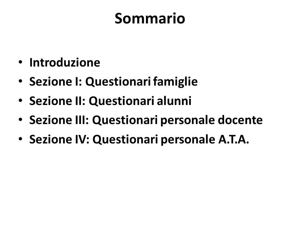 Sommario Introduzione Sezione I: Questionari famiglie Sezione II: Questionari alunni Sezione III: Questionari personale docente Sezione IV: Questionar