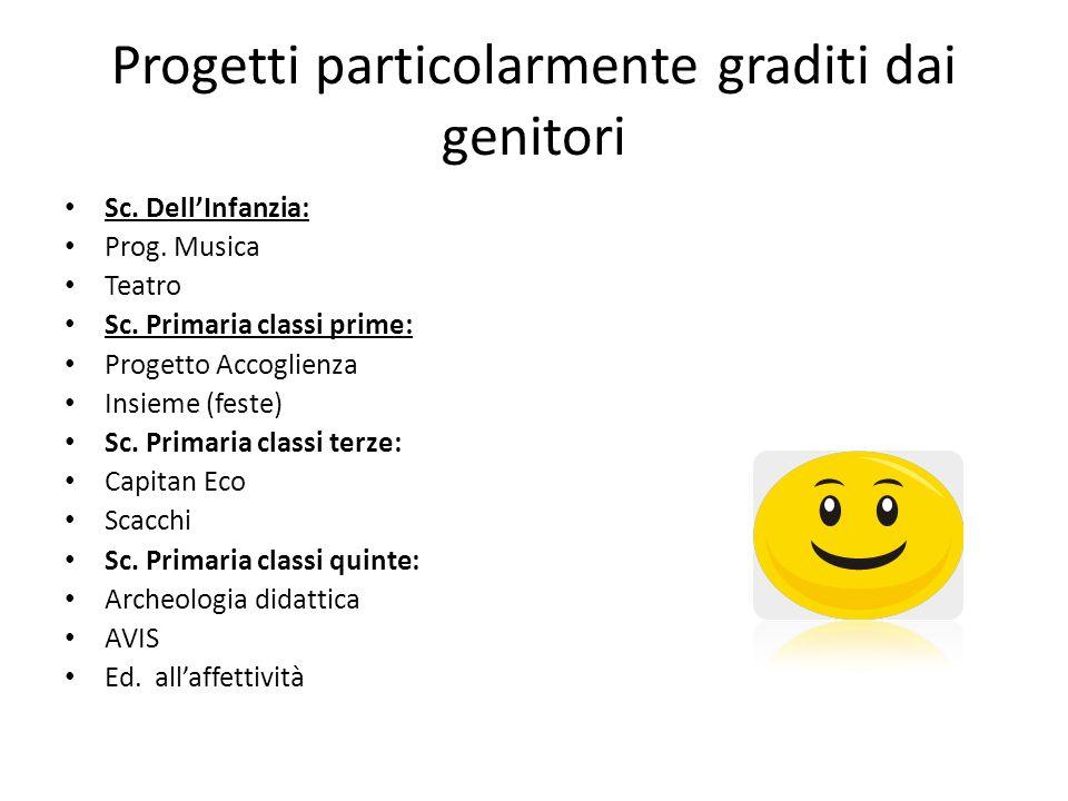Progetti particolarmente graditi dai genitori Sc. DellInfanzia: Prog. Musica Teatro Sc. Primaria classi prime: Progetto Accoglienza Insieme (feste) Sc