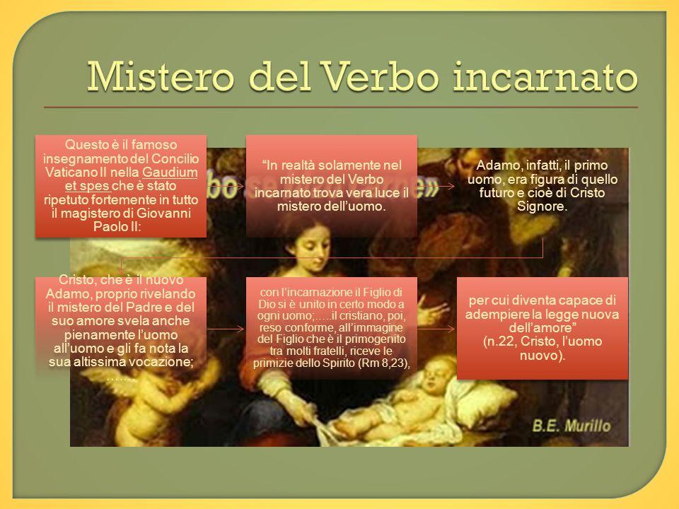 Questo è il famoso insegnamento del Concilio Vaticano II nella Gaudium et spes che è stato ripetuto fortemente in tutto il magistero di Giovanni Paolo