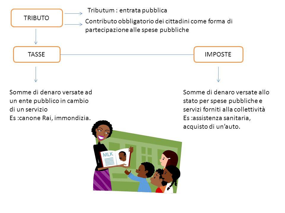 TRIBUTO Tributum : entrata pubblica Contributo obbligatorio dei cittadini come forma di partecipazione alle spese pubbliche TASSEIMPOSTE Somme di dena