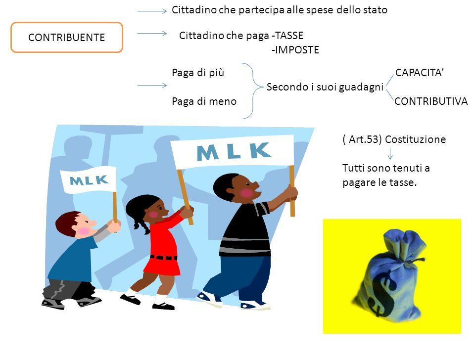 CONTRIBUENTE Cittadino che partecipa alle spese dello stato Cittadino che paga -TASSE -IMPOSTE Paga di più CAPACITA Secondo i suoi guadagni Paga di me