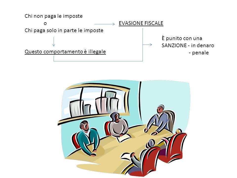 SCONTRINO FISCALE Documento rilasciato dal commerciante quando si effettua un acquisto; Utile per i controlli sullevasione GUARDIA DI FINANZIA