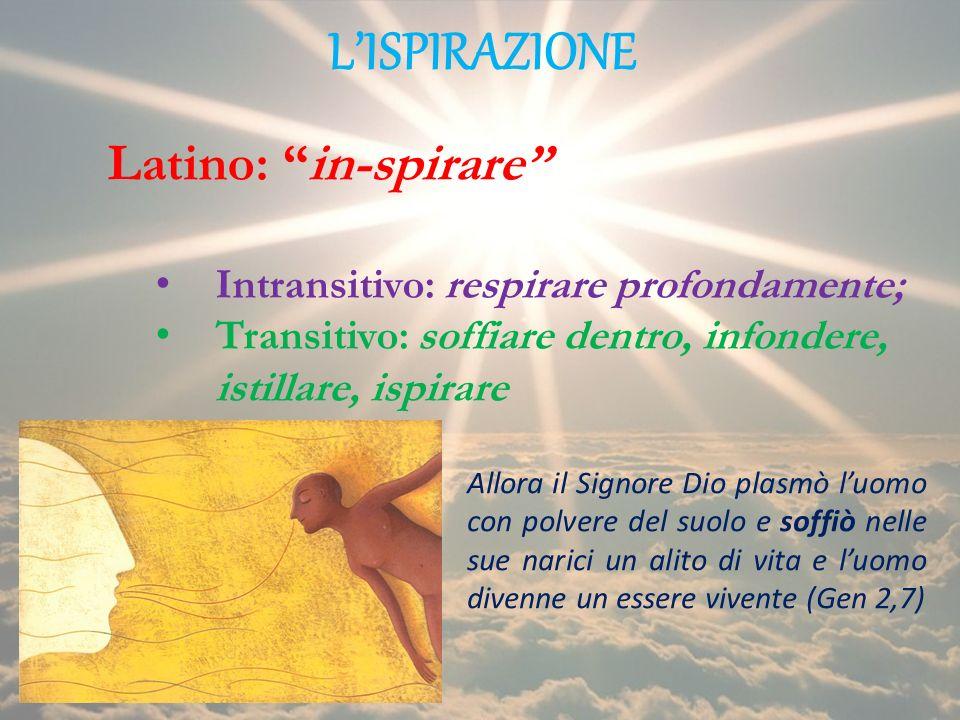 LISPIRAZIONE Latino: in-spirare Intransitivo: respirare profondamente; Transitivo: soffiare dentro, infondere, istillare, ispirare Allora il Signore D