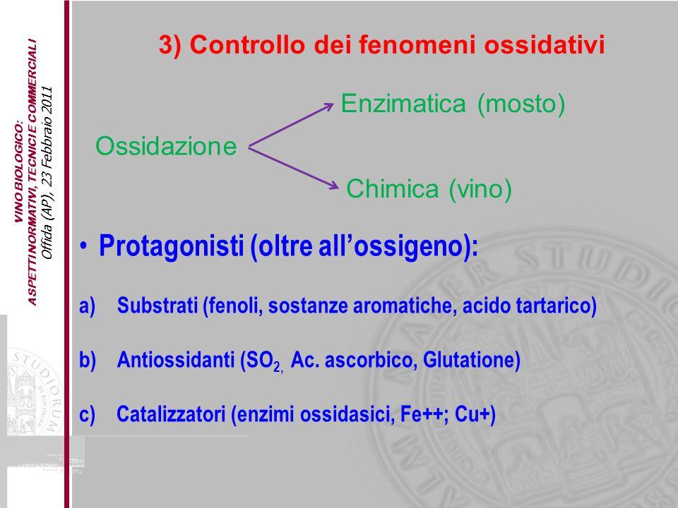 VINO BIOLOGICO: ASPETTI NORMATIVI, TECNICI E COMMERCIALI Offida (AP), 23 Febbraio 2011 3) Controllo dei fenomeni ossidativi Protagonisti (oltre alloss