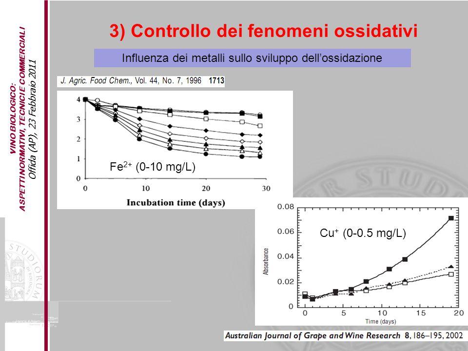 VINO BIOLOGICO: ASPETTI NORMATIVI, TECNICI E COMMERCIALI Offida (AP), 23 Febbraio 2011 3) Controllo dei fenomeni ossidativi Fe 2+ (0-10 mg/L) Cu + (0-
